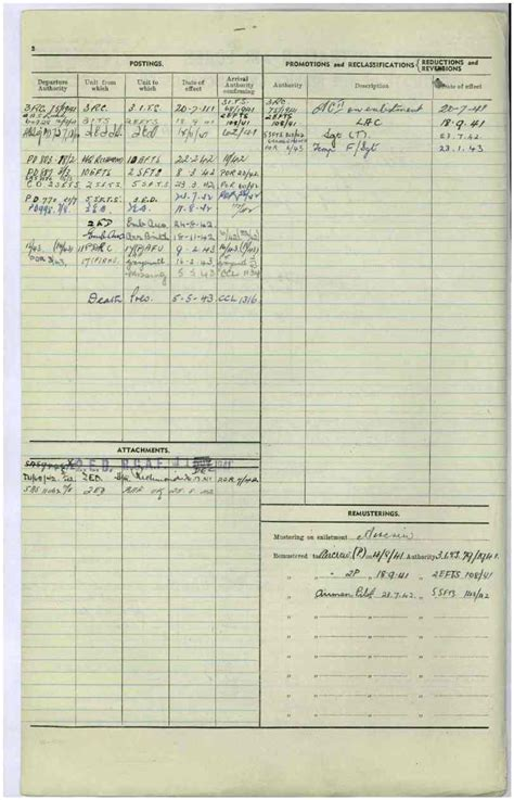 c section discharge instructions form 280 certificate of service airman raf commands