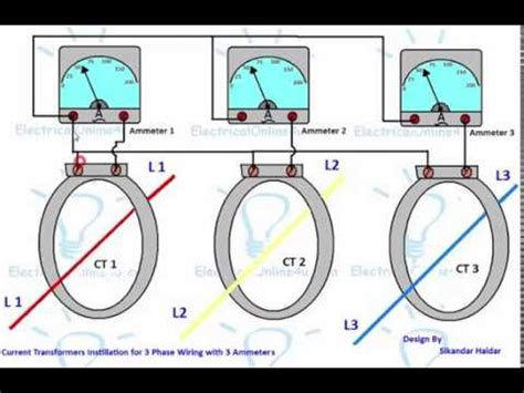 ct installation for 3 phase with ammeters urdu