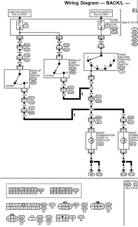 wiring diagram nissan x trail wiring diagram with