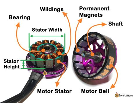 heli rc brushless motors wiring diagram drive dc motor