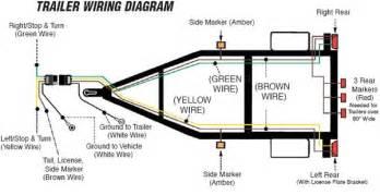 trailer_wiring_diagram led turn signal wiring diagram 14 on led turn signal wiring diagram