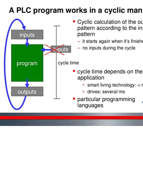 fm pattern works maxon operation application of maxon s new epos controller