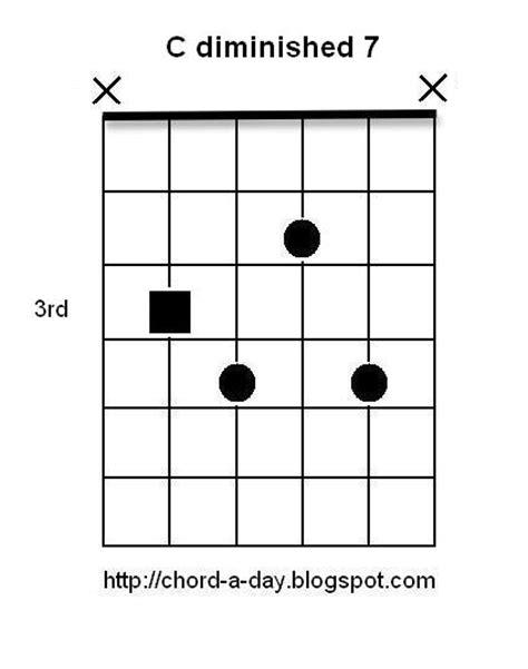F Dim Chord Guitar