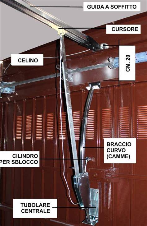porte basculanti motorizzate per garage prezzi motore a soffitto per porta garage basculante