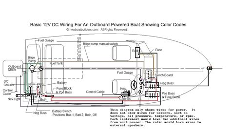nitro boat wiring diagrams fuse box wiring diagram