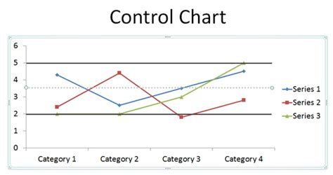 control chart template quality images