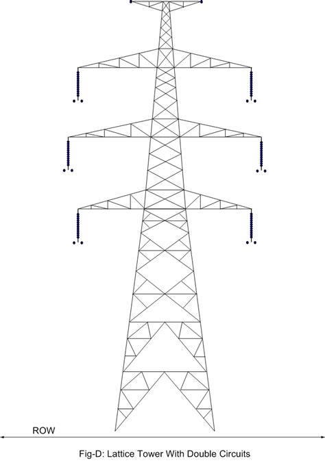 electrical systems transmission tower types