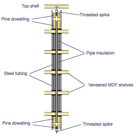 Pole Shelf System by Modular Pole Shelving Systems