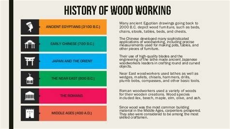 history of woodworking tools wood working history tools