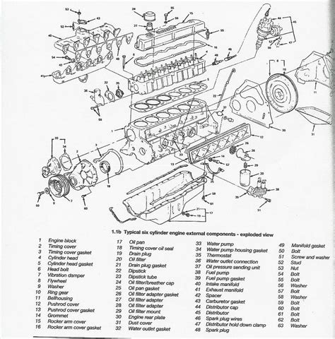 ford inline 6 engine diagram wiring diagram with description