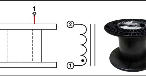 inductor design air l c magnetics air inductor