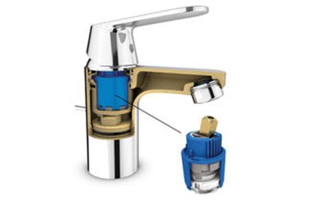 Badewannen Armaturen Grohe by Grohe Bluecore By Grohe Technology About Company