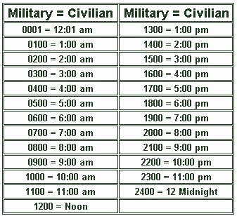 printable military time cheat sheet how to read military time infobarrel