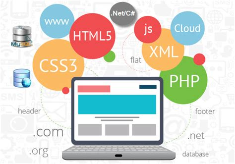 web app things to consider when hiring a web app development