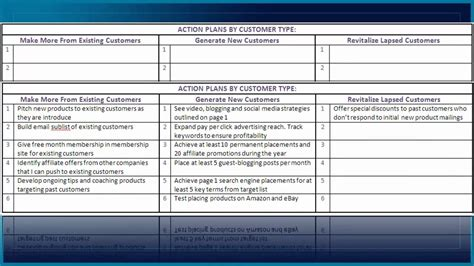 strategic plan template excel strategic plan template