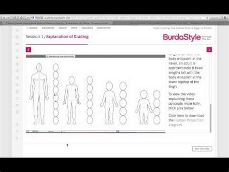 pattern grading courses 74 best burdastyle academy images on pinterest sewing
