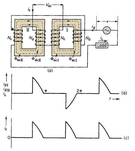 saturable reactor principle saturable reactor equivalent circuit 28 images welding transformer principle requirement and