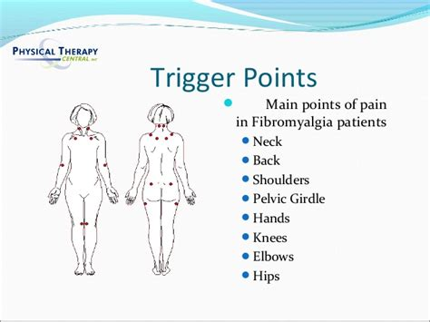 fibromyalgia tender spots diagram fibromyalgia points tenderness diagram 28 images