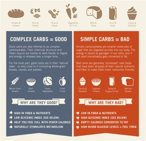 5 bad carbohydrates list of carbs and bad carbs 40 minutes
