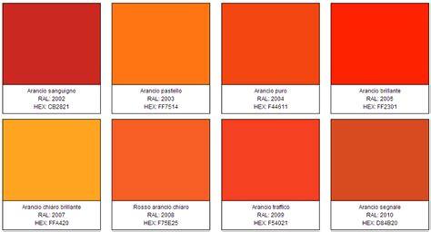 tavola colori pareti fabulous come scegliere il colore degli infissi snc with