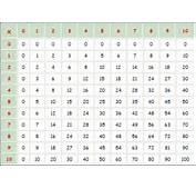 Juegos Gratuitos  La Tabla De Multiplicar