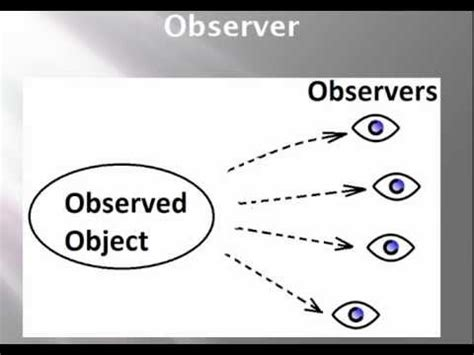 observer pattern java 8 observer design pattern plus java exle youtube