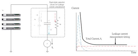 measuring leakage current of capacitor power supply measurement tips