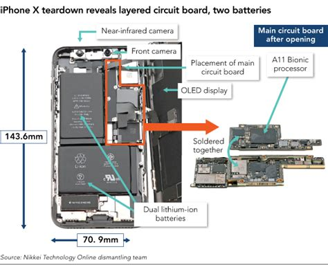 big surprise  iphone  info treks blog