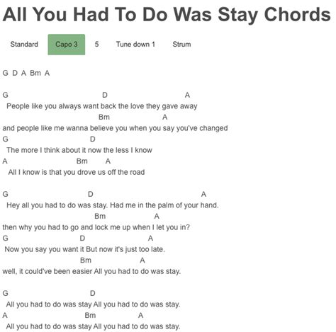 enchanted taylor swift lyrics with guitar chords all you had to do was stay chords taylor swift taylor