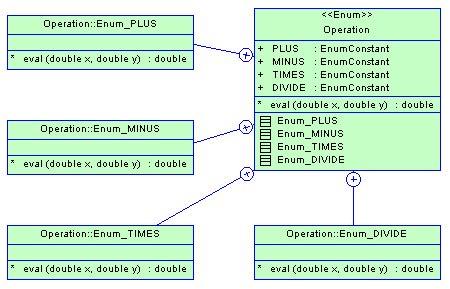 tutorial java enum java enumerated types enums