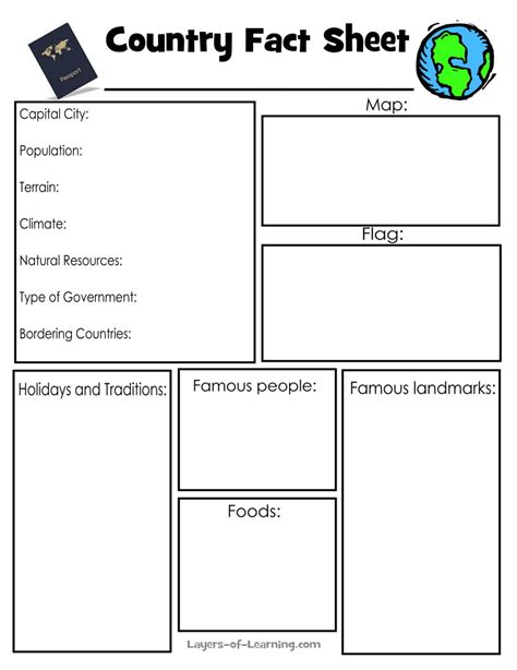 country report template middle school country fact sheet use this printable to research the