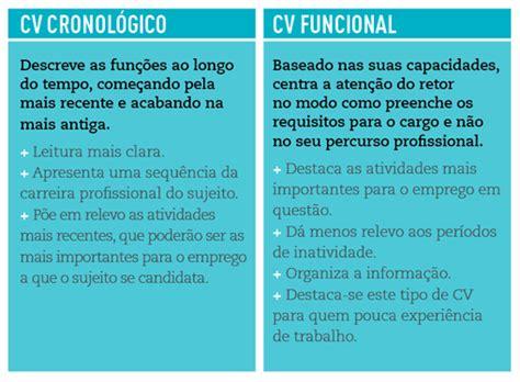 Modelo De Curriculum Cronologico Funcional Curr 237 Culo Faz