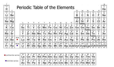 Printable Periodic Table Middle School | periodic table mr hookham s science union middle school