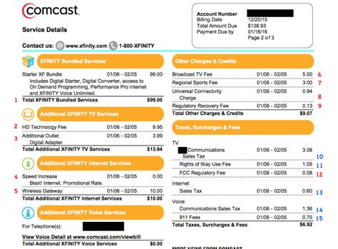 cox home phone plans the consumerist guide to understanding your comcast bill