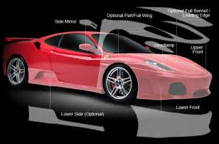 best paint protection for new cars what is ventureshield paint protection 3m