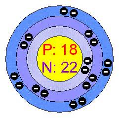 How Many Protons And Neutrons Are In Argon Chemical Elements Argon Ar