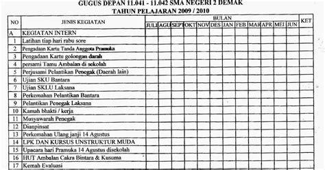 format daftar hadir kegiatan pramuka program kerja dewan ambalan cakra bintara cakra kusuma