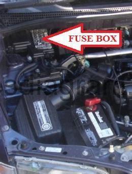 fuse box honda odyssey