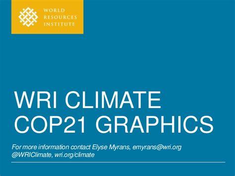 wri climate change infographics