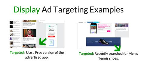 Getting Started With Google Display Advertising Display Ad Templates