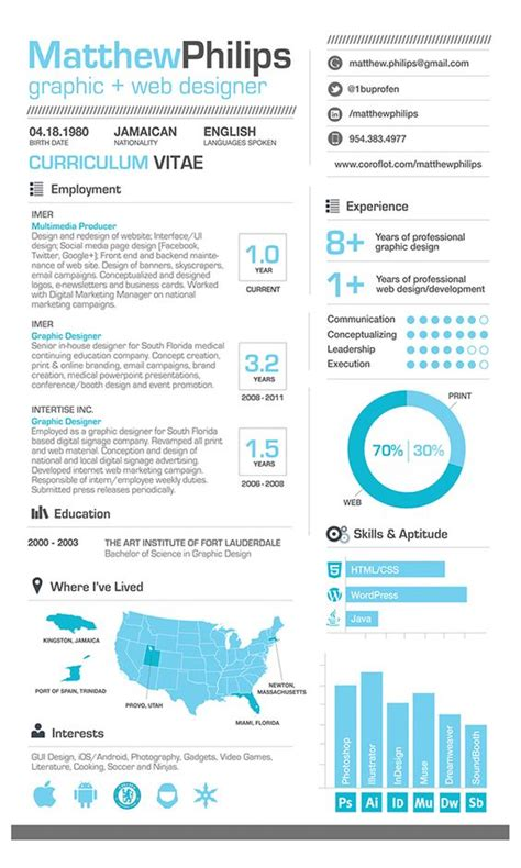 infographic resume template http www careerattraction anatomy of a great