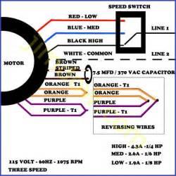 ezgo marathon gas wiring diagram ezgo get free image about wiring diagram