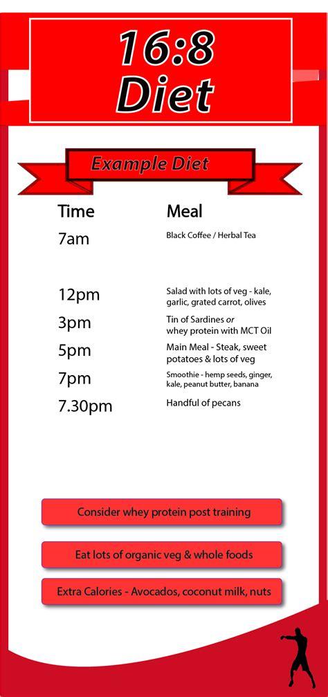 intermittent fasting diet intermittent fasting diet plans fitness mma uk