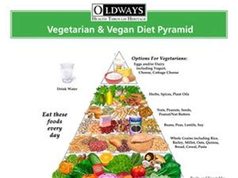 vegetarian visitor guide to vegetarian friendly vegetarian vegan diet oldways