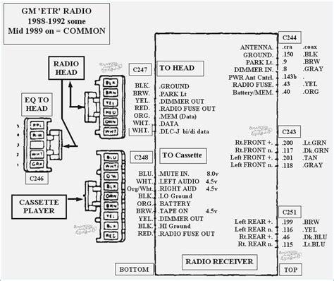 2002 gmc stereo wiring diagram 2002 chevy silverado stereo wiring diagram 2002 tahoe stereo 2002 yukon radio wiring diagram 2003 yukon radio wiring