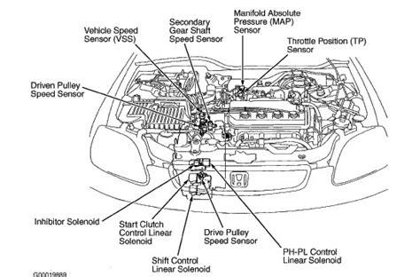 civic vss wiring diagram