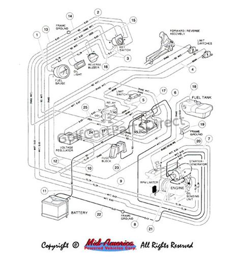 club car electric golf cart wiring diagram 1992 gas club car wiring diagram