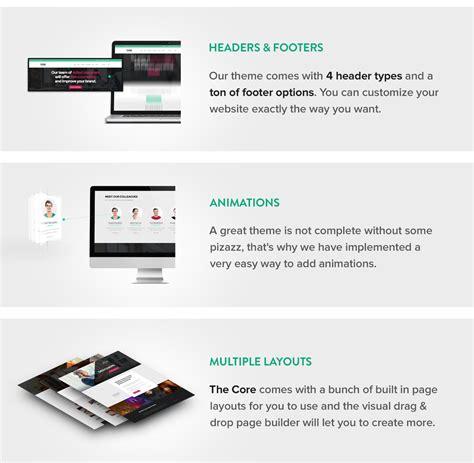themeforest hack architekt wordpress business theme themes templates