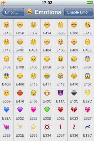 emoji definitions image gallery iphone emoticon dictionary