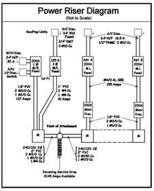electrical service schematic get free image about wiring diagram